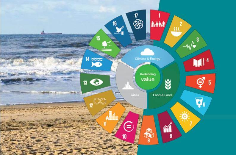 responsible innovation and SDGs banner