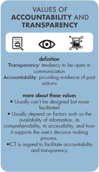Card on the value of accountability / transparency