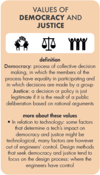 Card on the value of democracy / justice