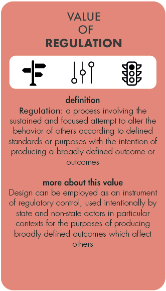 Card on the value of regulation