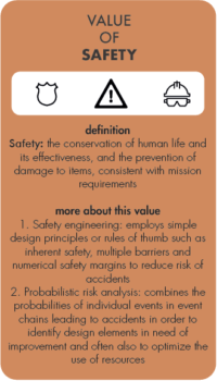 Card on the value of safety