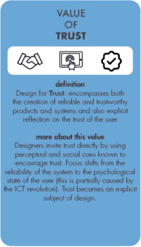 Card on the value of trust