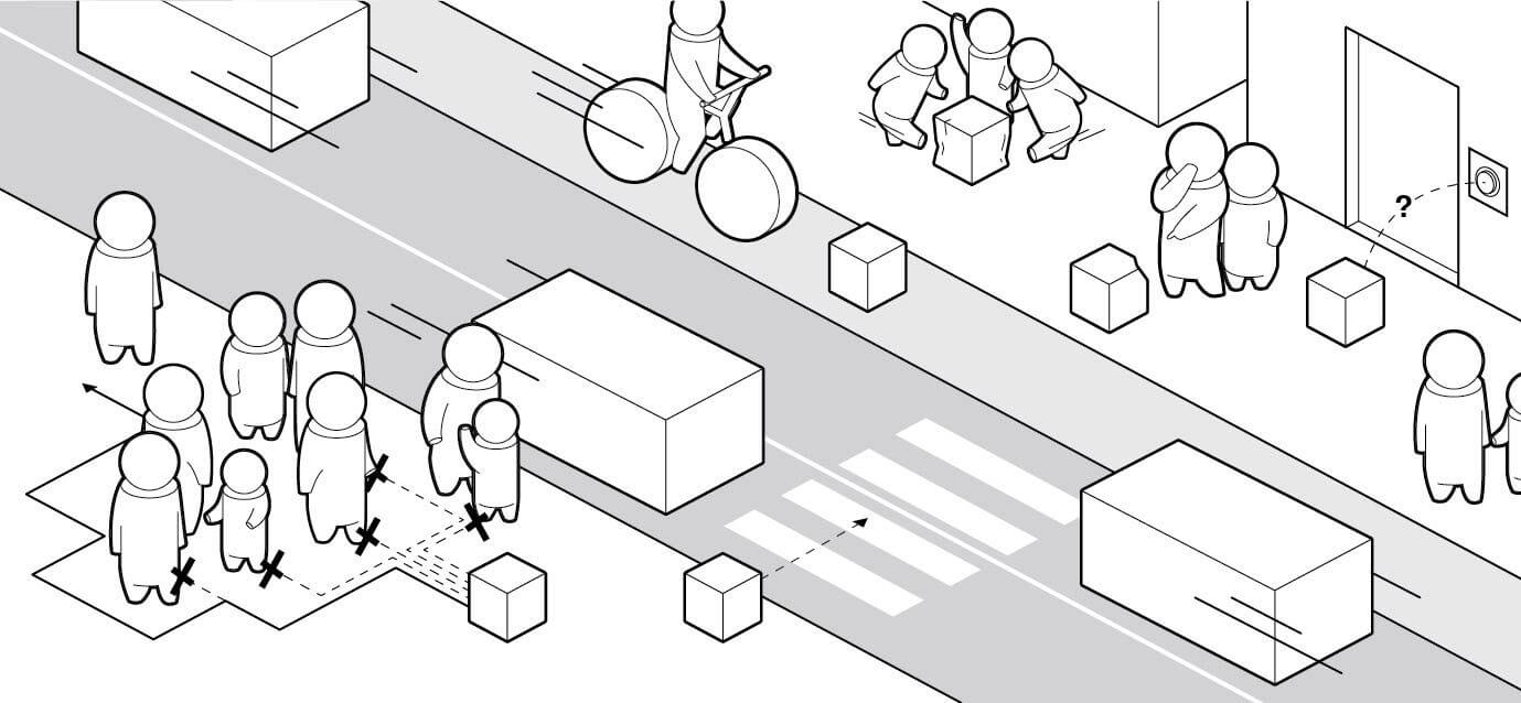 human-robot interactions in the smart city