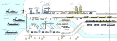 port-city scenario 1
