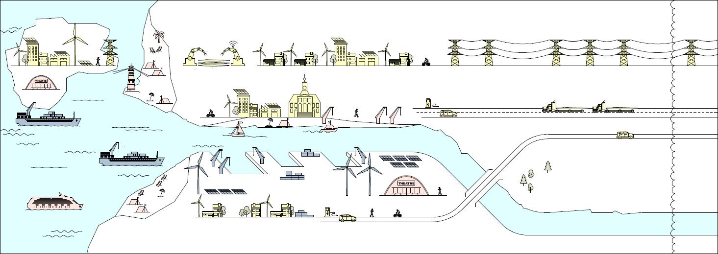 port-city scenario 4